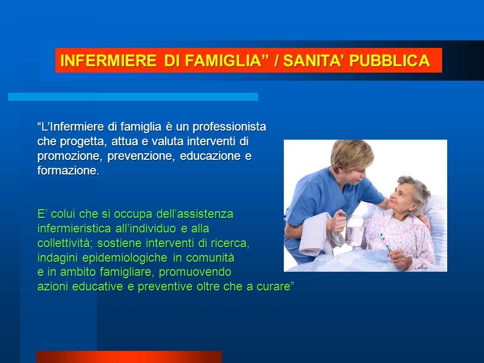 INFERMIERE DI FAMIGLIA / SANITA' PUBBLICA