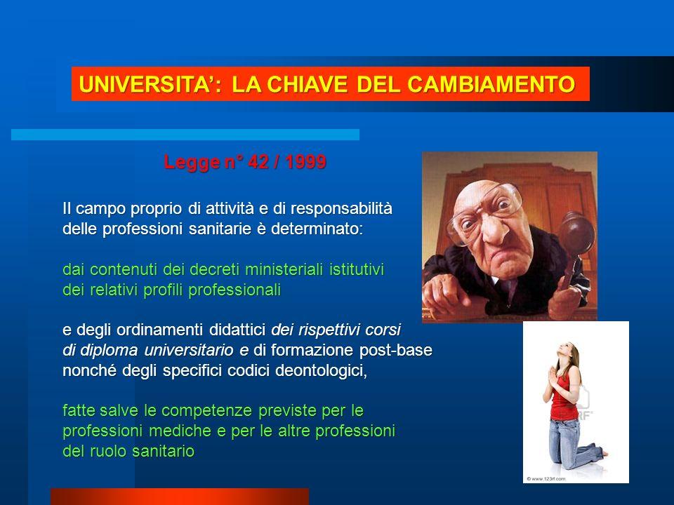 UNIVERSITA': LA CHIAVE DEL CAMBIAMENTO