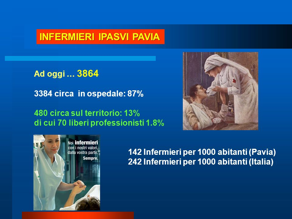 INFERMIERI IPASVI PAVIA