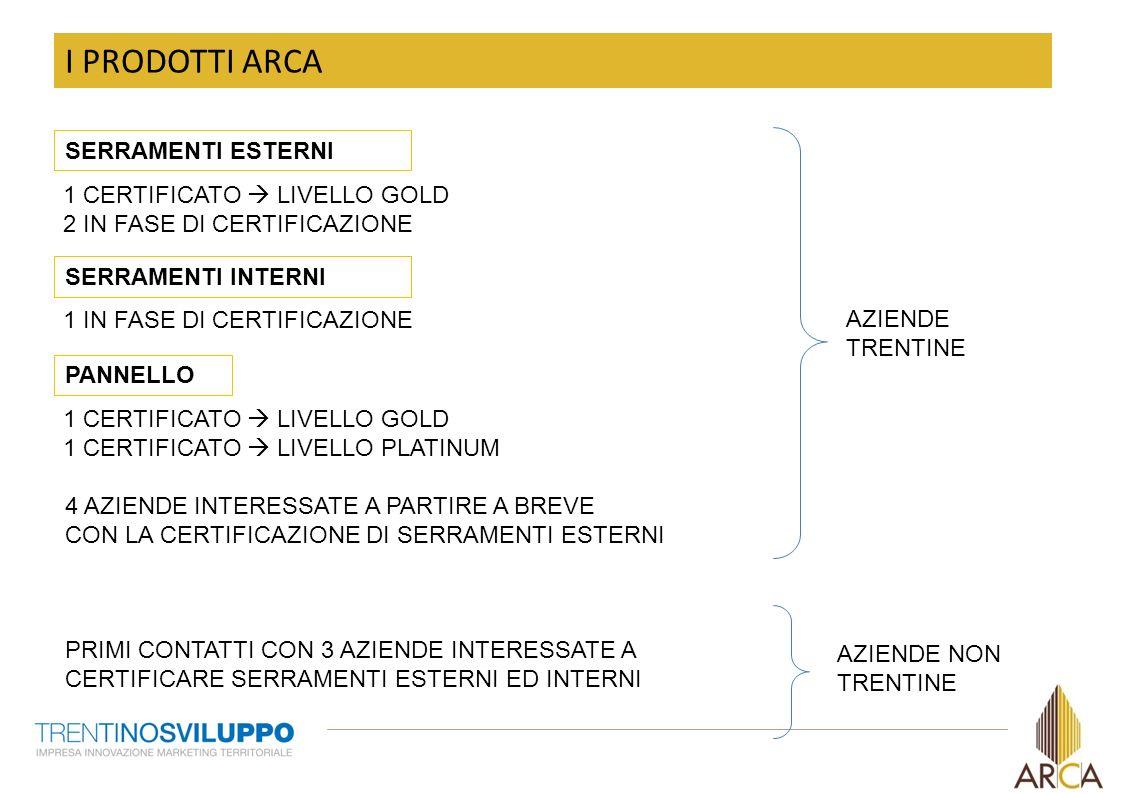 I PRODOTTI ARCA SERRAMENTI ESTERNI 1 CERTIFICATO  LIVELLO GOLD