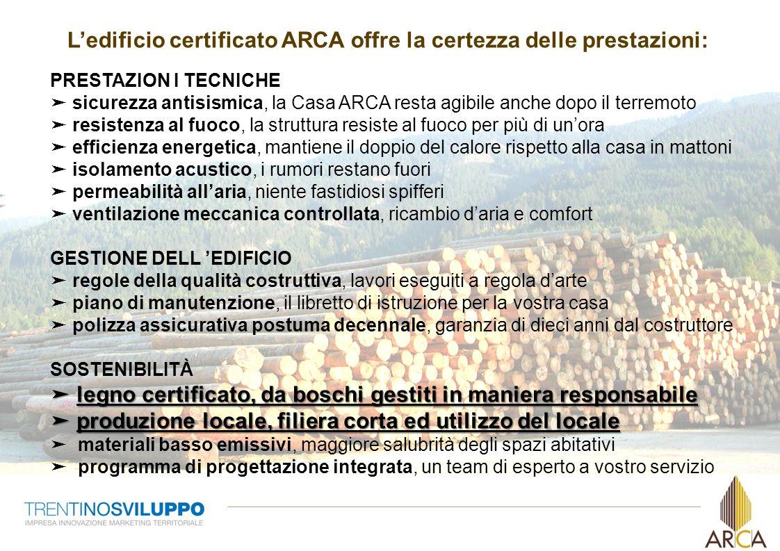 L'edificio certificato ARCA offre la certezza delle prestazioni: