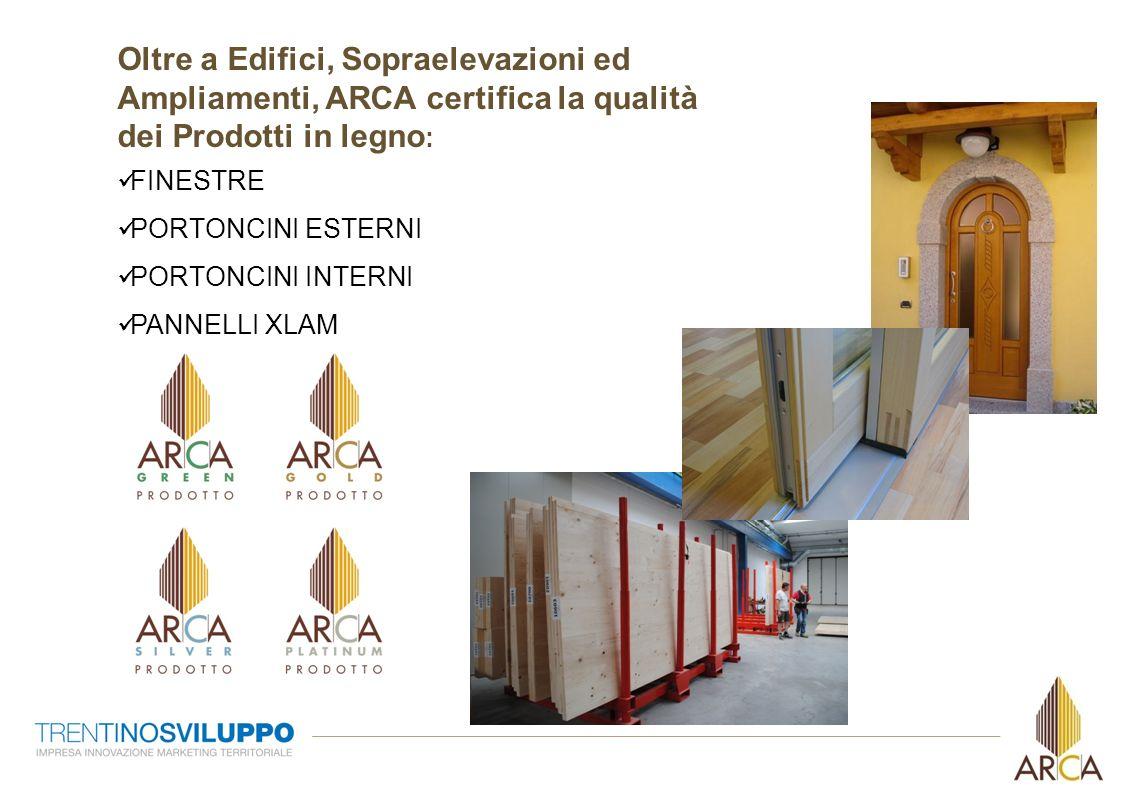 Oltre a Edifici, Sopraelevazioni ed Ampliamenti, ARCA certifica la qualità dei Prodotti in legno: