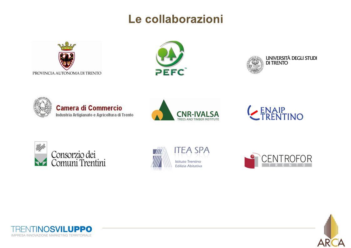 Le collaborazioni