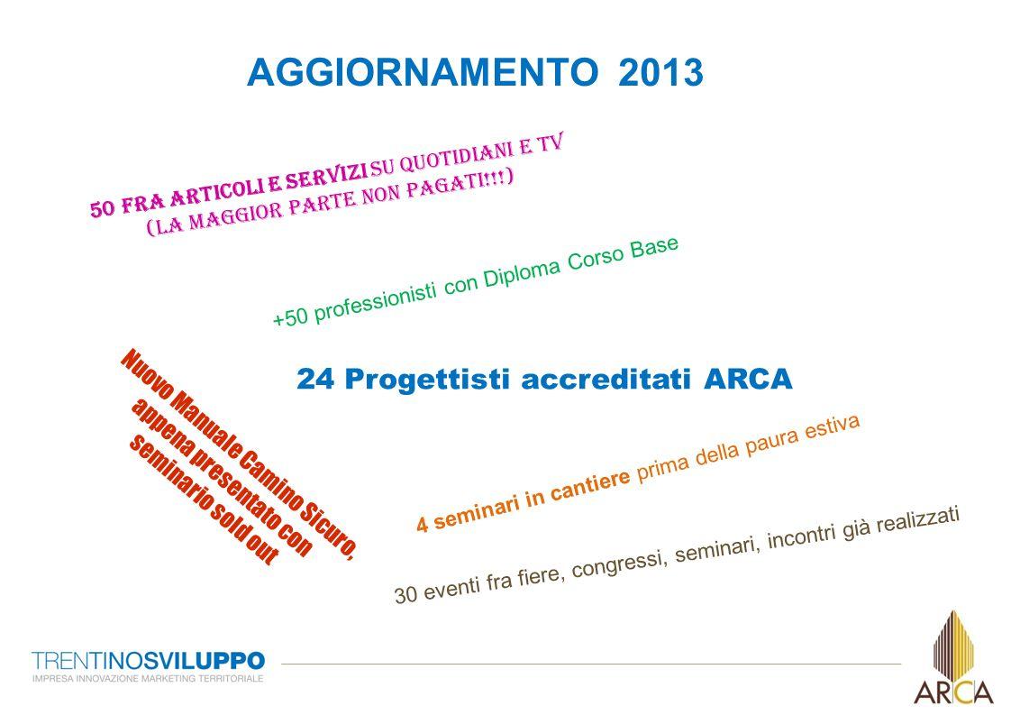 AGGIORNAMENTO 2013 24 Progettisti accreditati ARCA