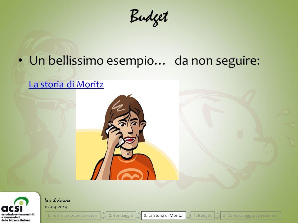 Budget Un bellissimo esempio… da non seguire: La storia di Moritz