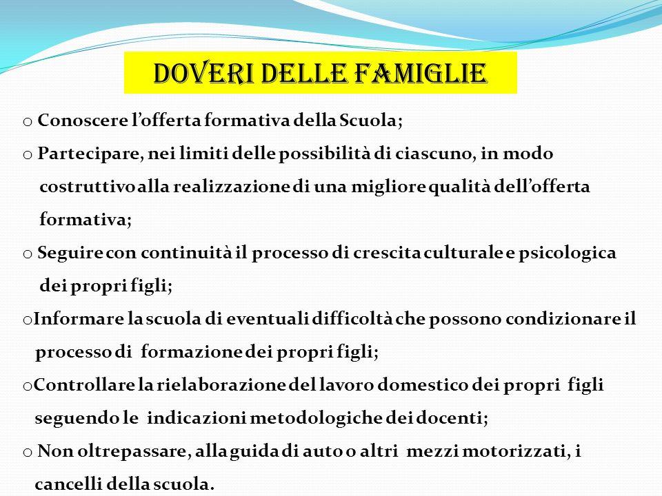 Doveri delle famiglie Conoscere l'offerta formativa della Scuola;