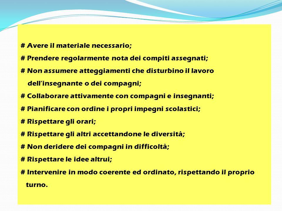 # Avere il materiale necessario;