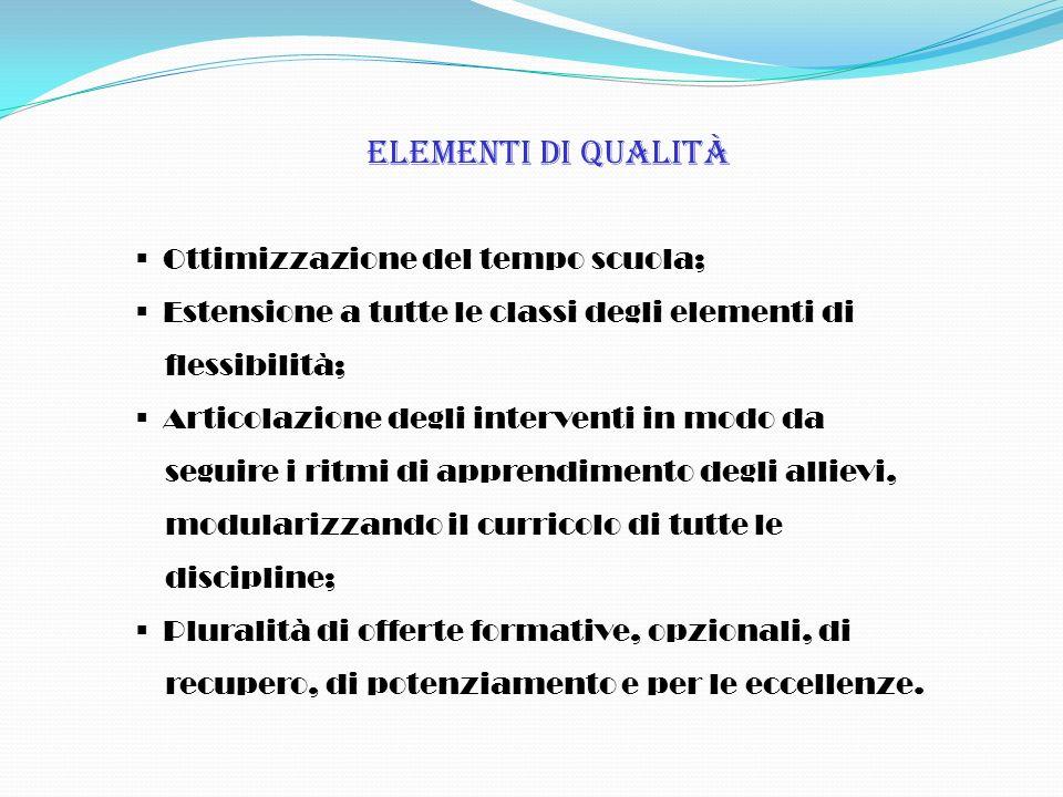 Elementi di qualità Ottimizzazione del tempo scuola;