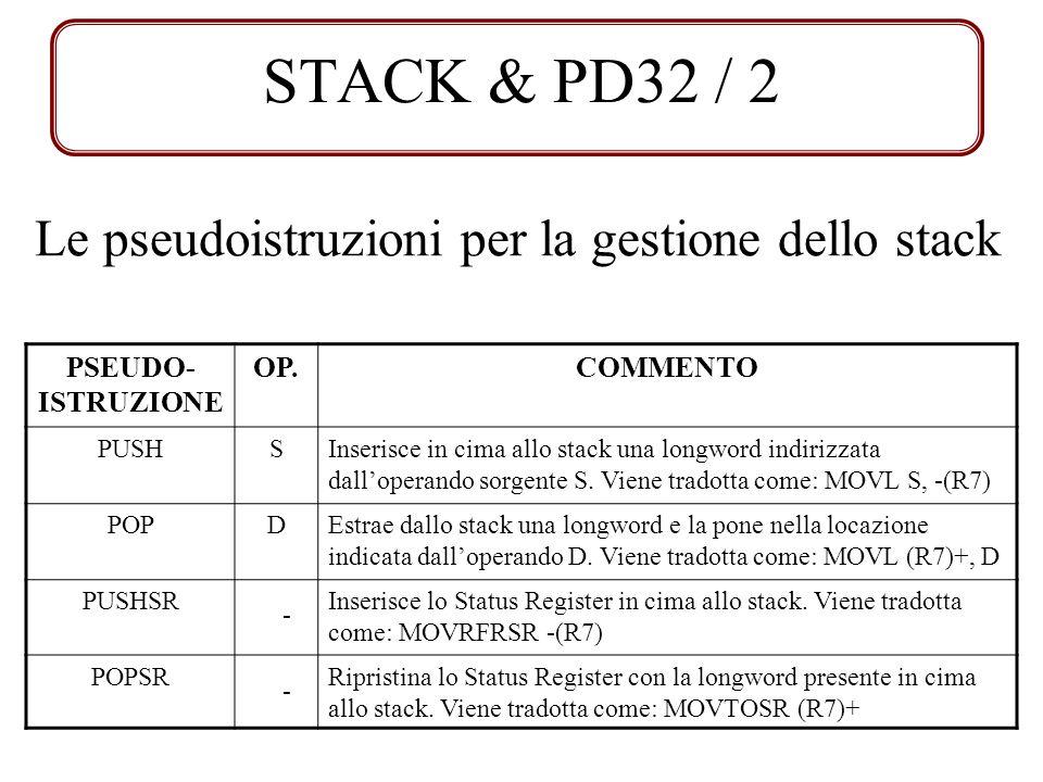 Le pseudoistruzioni per la gestione dello stack