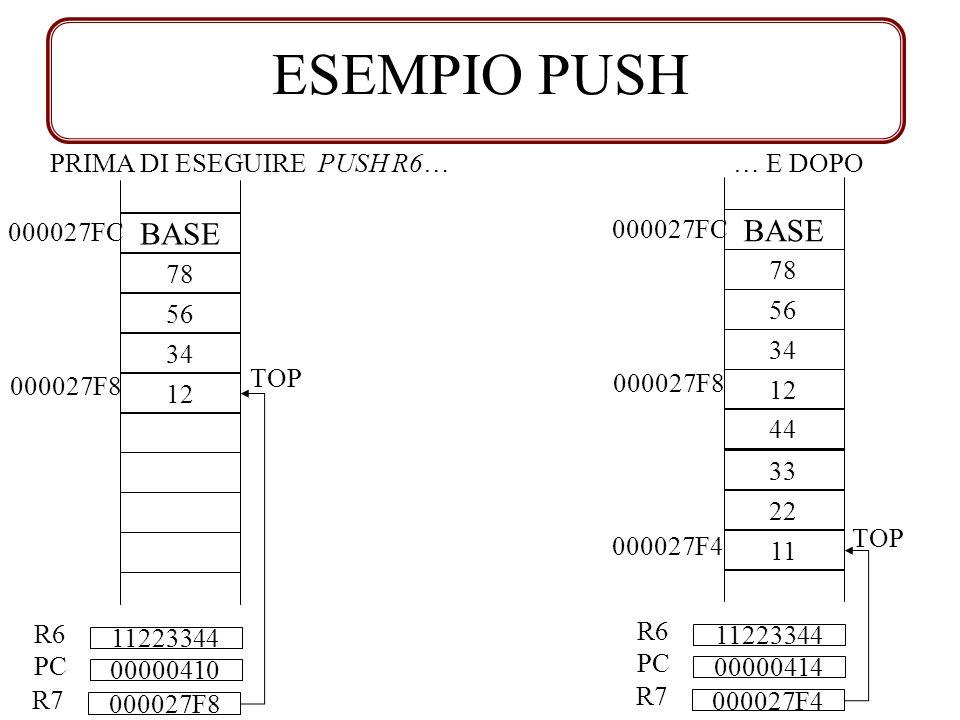 ESEMPIO PUSH BASE BASE PRIMA DI ESEGUIRE PUSH R6… … E DOPO 78 56 34 12