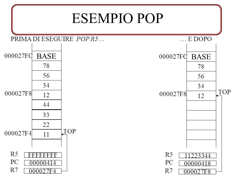 ESEMPIO POP BASE BASE PRIMA DI ESEGUIRE POP R5… … E DOPO 78 56 34 12