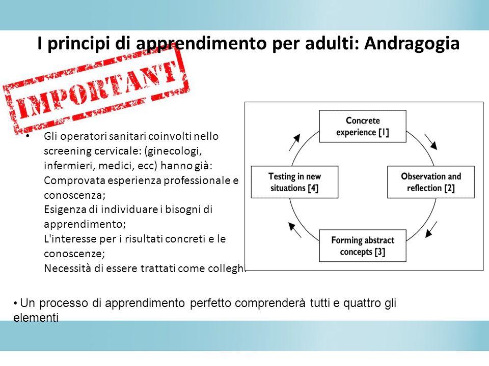 I principi di apprendimento per adulti: Andragogia