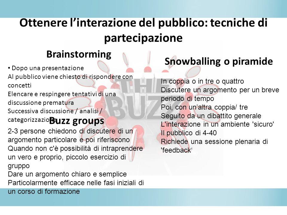 Ottenere l'interazione del pubblico: tecniche di partecipazione