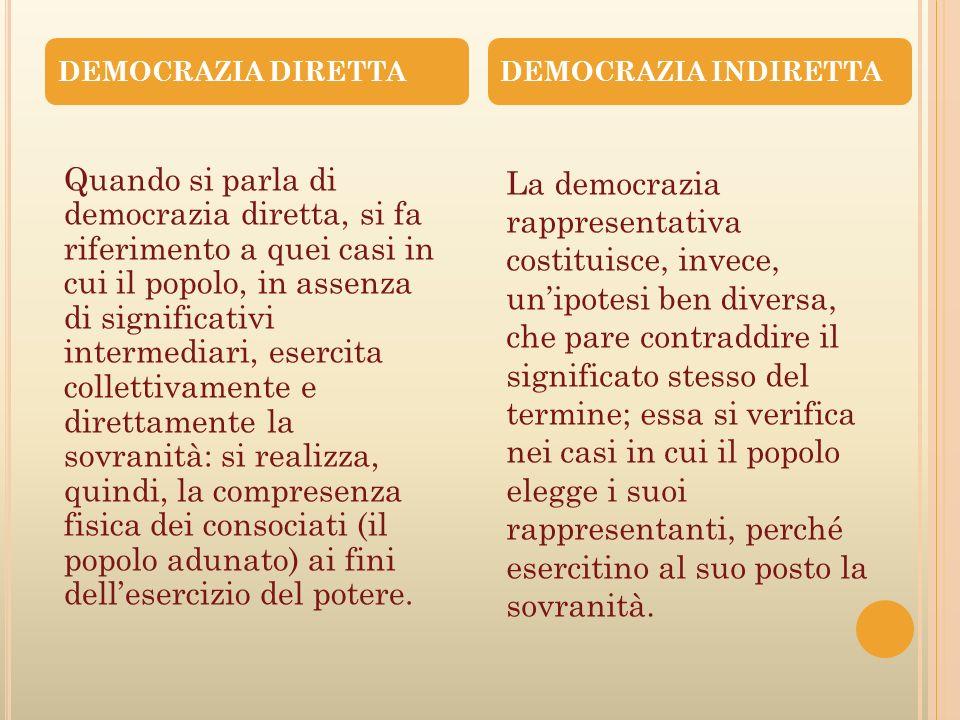 DEMOCRAZIA DIRETTA DEMOCRAZIA INDIRETTA.
