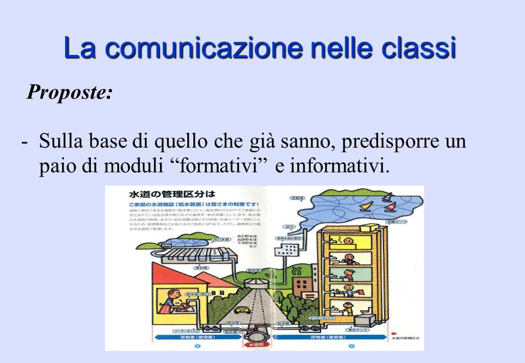La comunicazione nelle classi