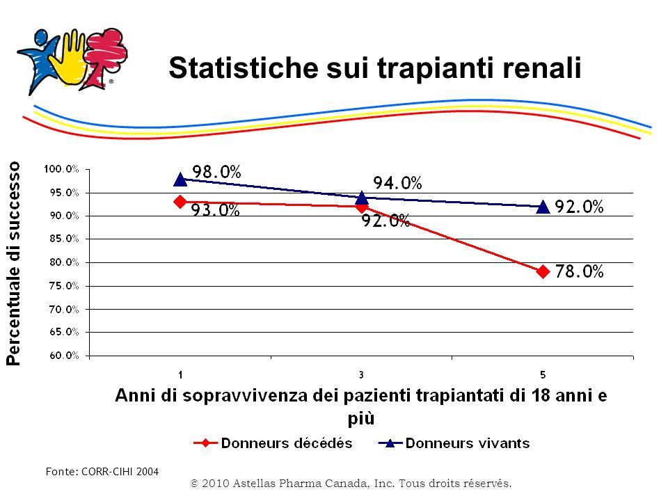 Statistiche sui trapianti renali