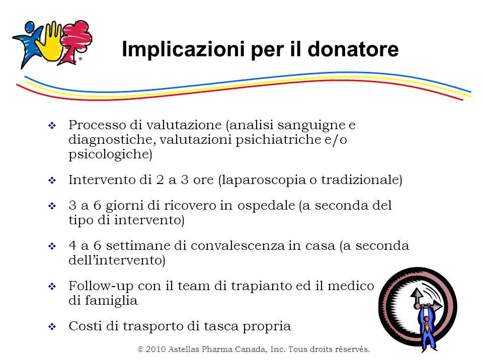 Implicazioni per il donatore