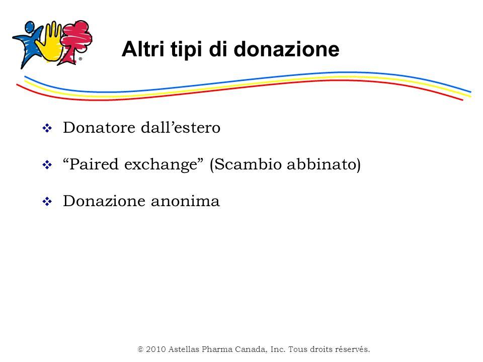 Altri tipi di donazione