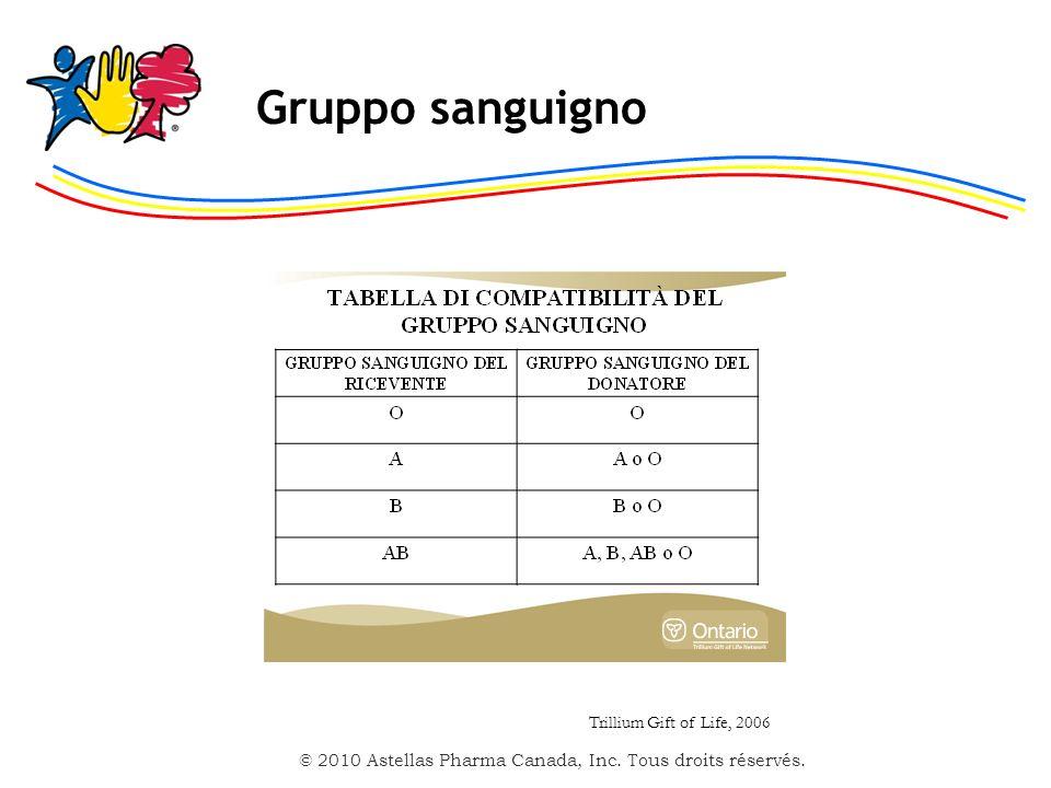 Gruppo sanguigno Trillium Gift of Life, 2006
