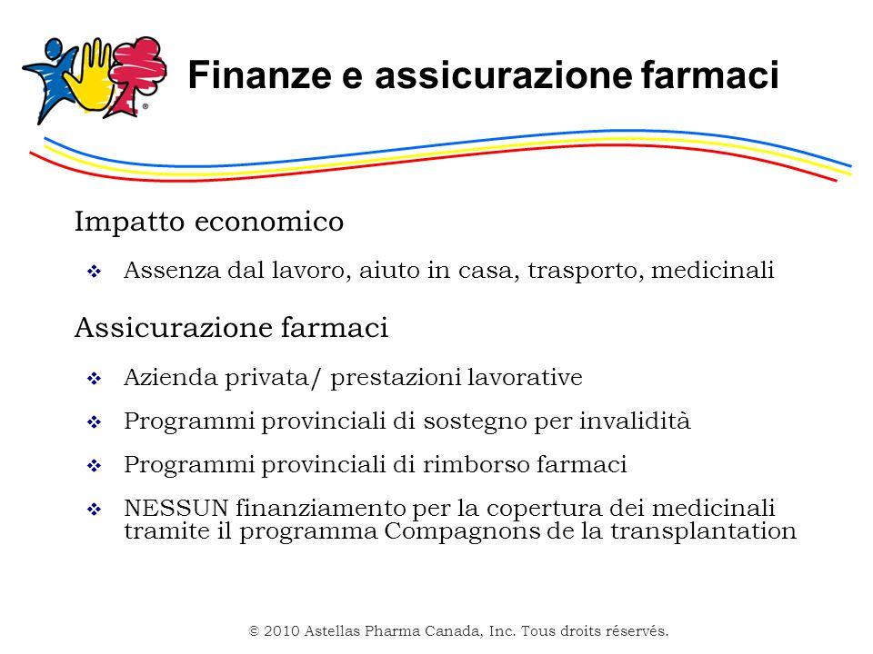 Finanze e assicurazione farmaci
