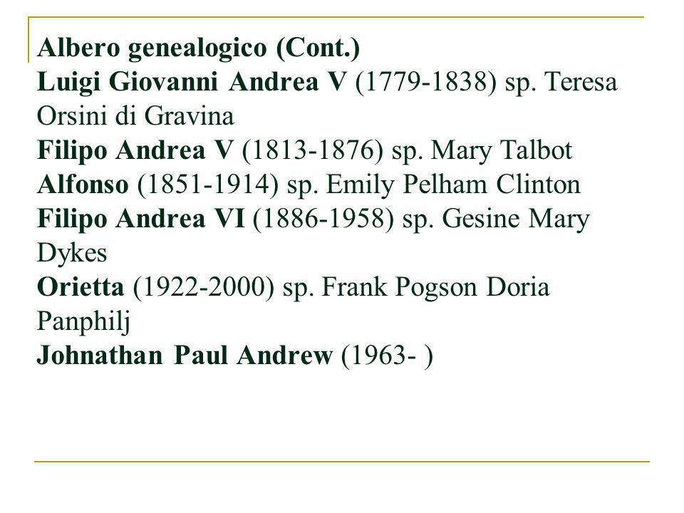Albero genealogico (Cont. ) Luigi Giovanni Andrea V (1779-1838) sp