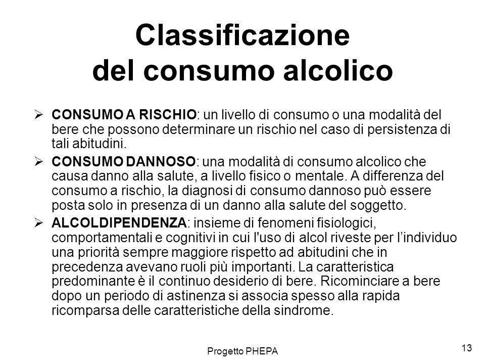 Classificazione del consumo alcolico