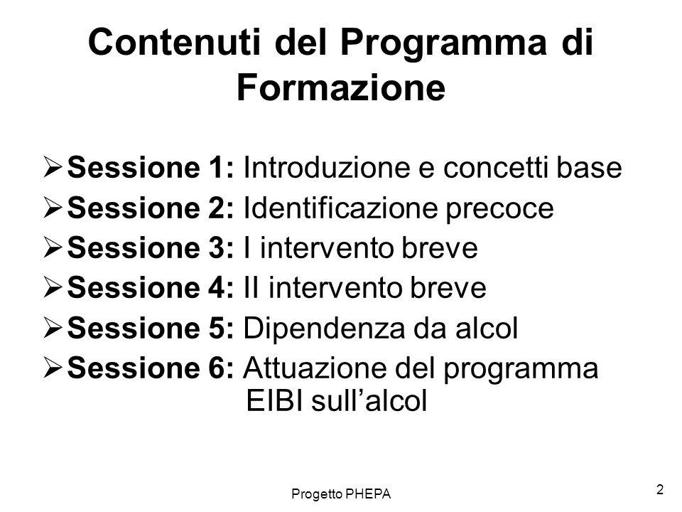 Contenuti del Programma di Formazione