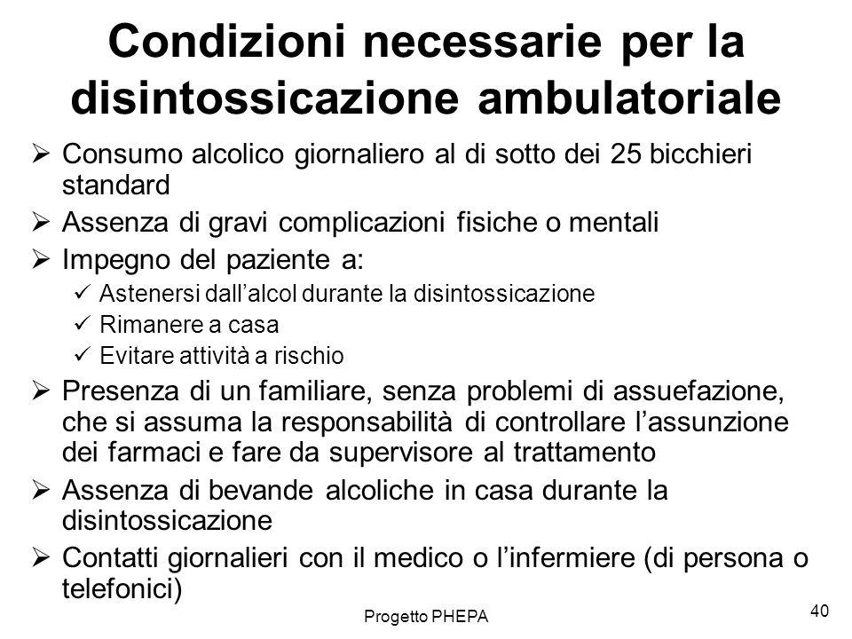 Condizioni necessarie per la disintossicazione ambulatoriale