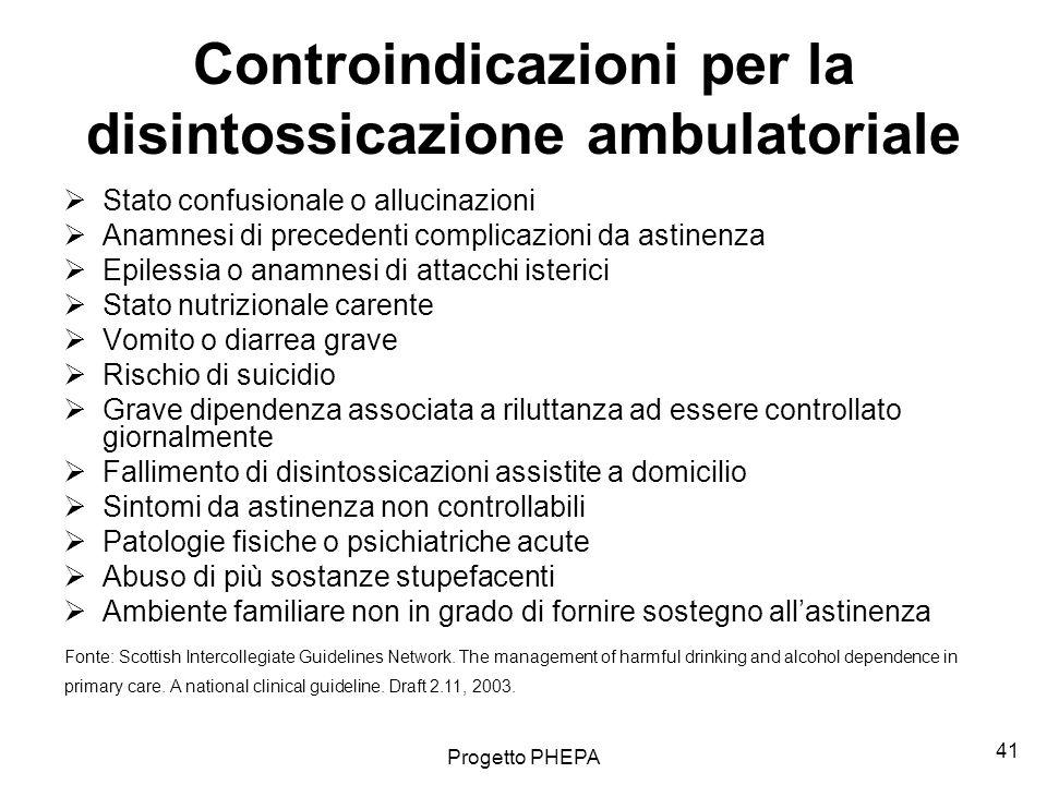 Controindicazioni per la disintossicazione ambulatoriale