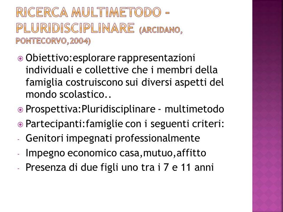 Ricerca multimetodo - pluridisciplinare (Arcidano, Pontecorvo,2004)