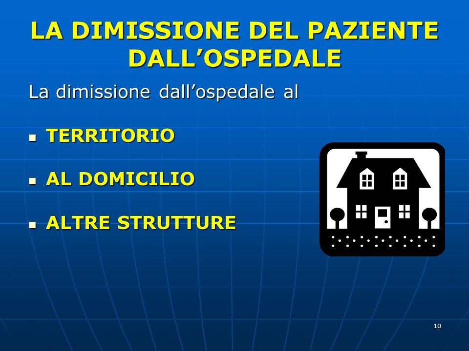 LA DIMISSIONE DEL PAZIENTE DALL'OSPEDALE