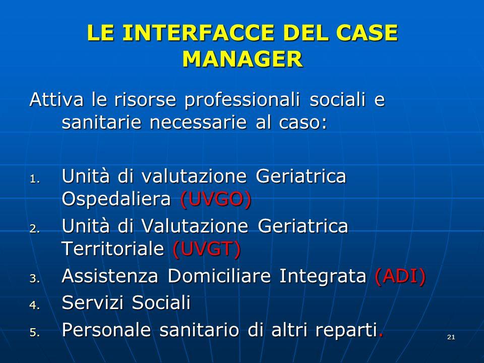 LE INTERFACCE DEL CASE MANAGER