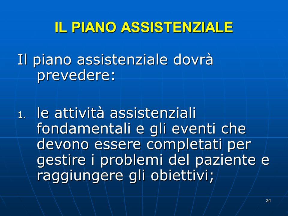 IL PIANO ASSISTENZIALE
