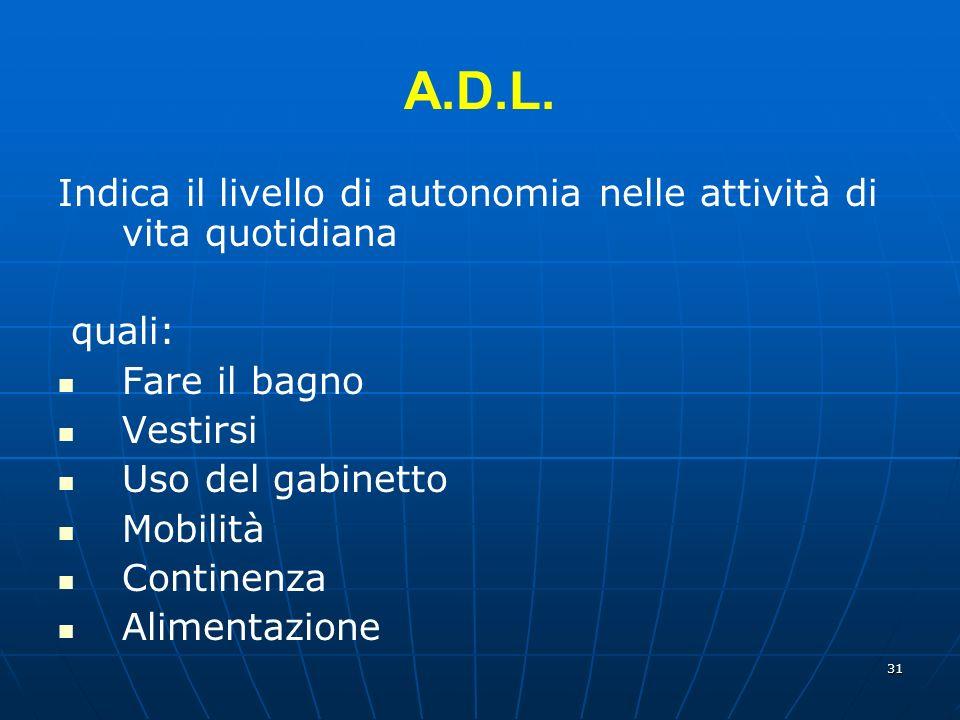 A.D.L. Indica il livello di autonomia nelle attività di vita quotidiana. quali: Fare il bagno. Vestirsi.