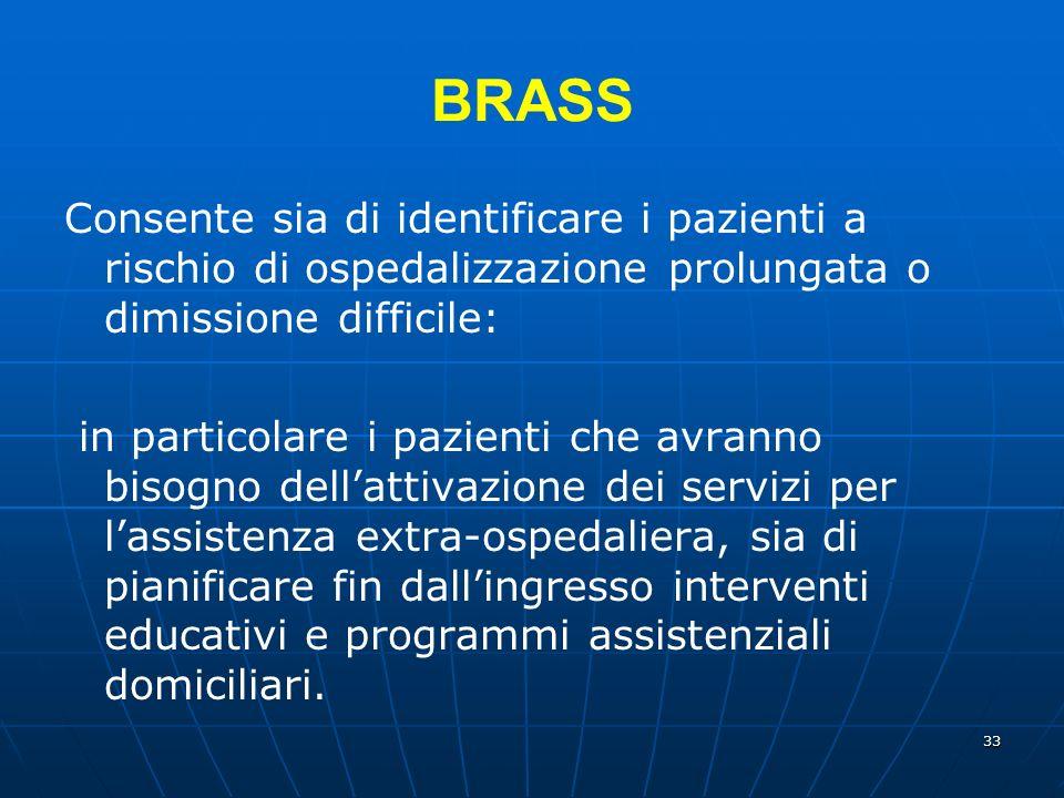 BRASS Consente sia di identificare i pazienti a rischio di ospedalizzazione prolungata o dimissione difficile: