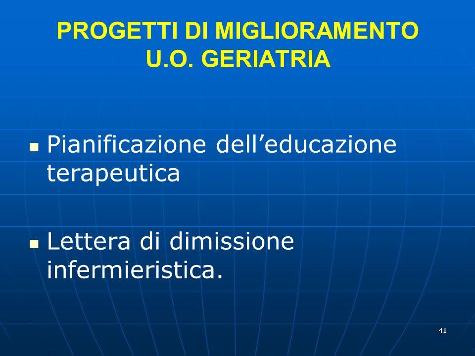 PROGETTI DI MIGLIORAMENTO U.O. GERIATRIA