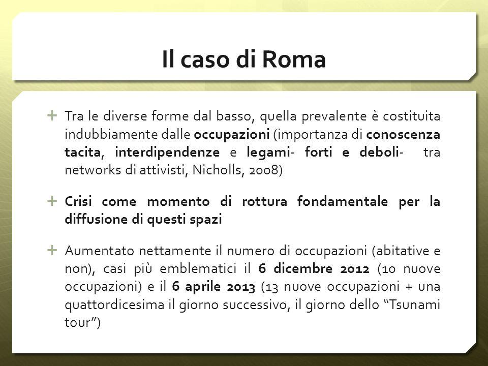 Il caso di Roma