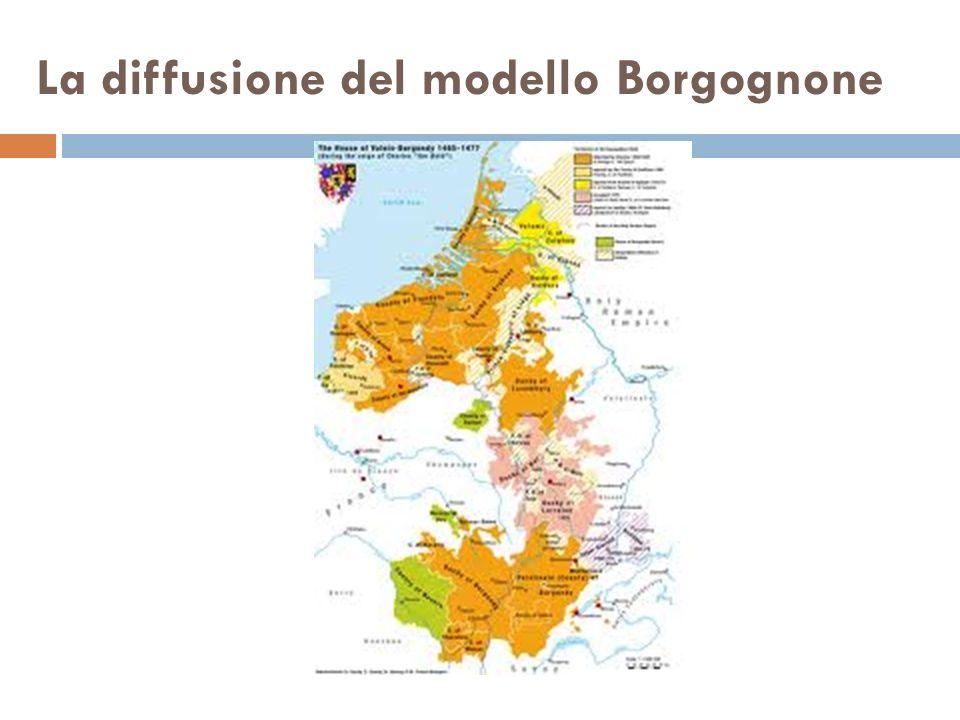 La diffusione del modello Borgognone