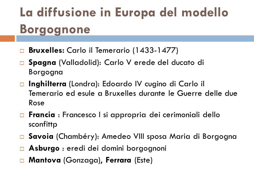 La diffusione in Europa del modello Borgognone