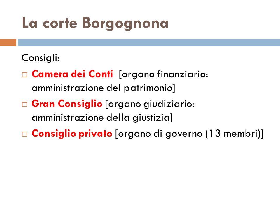 La corte Borgognona Consigli: