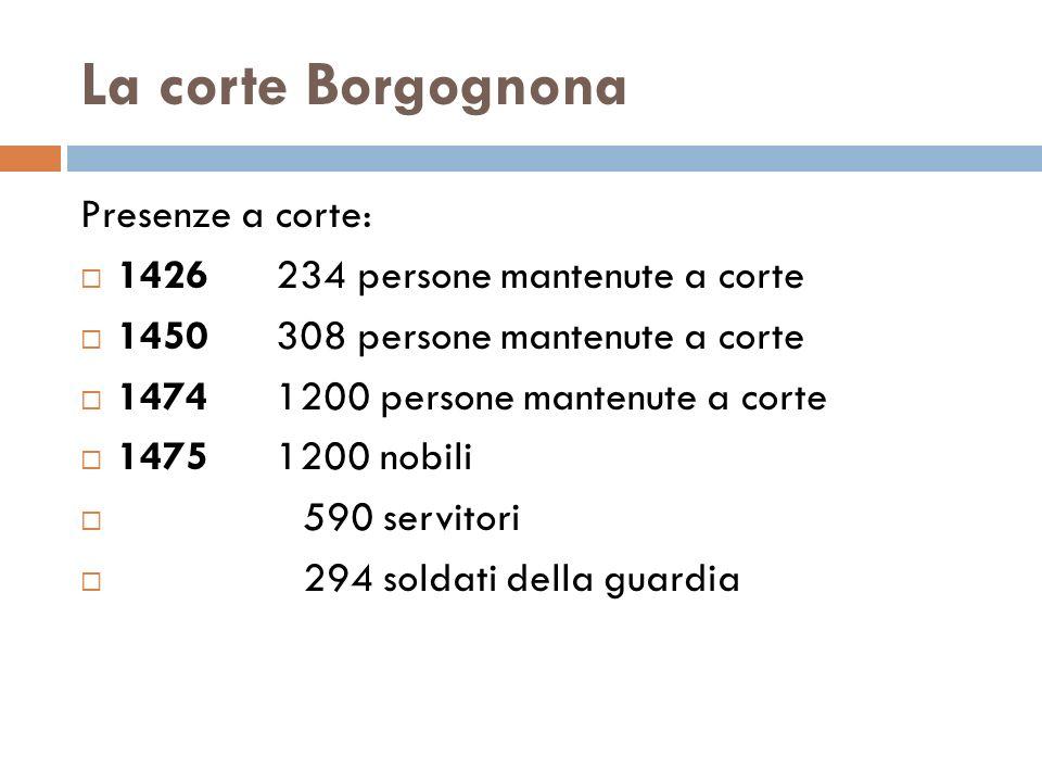 La corte Borgognona Presenze a corte: