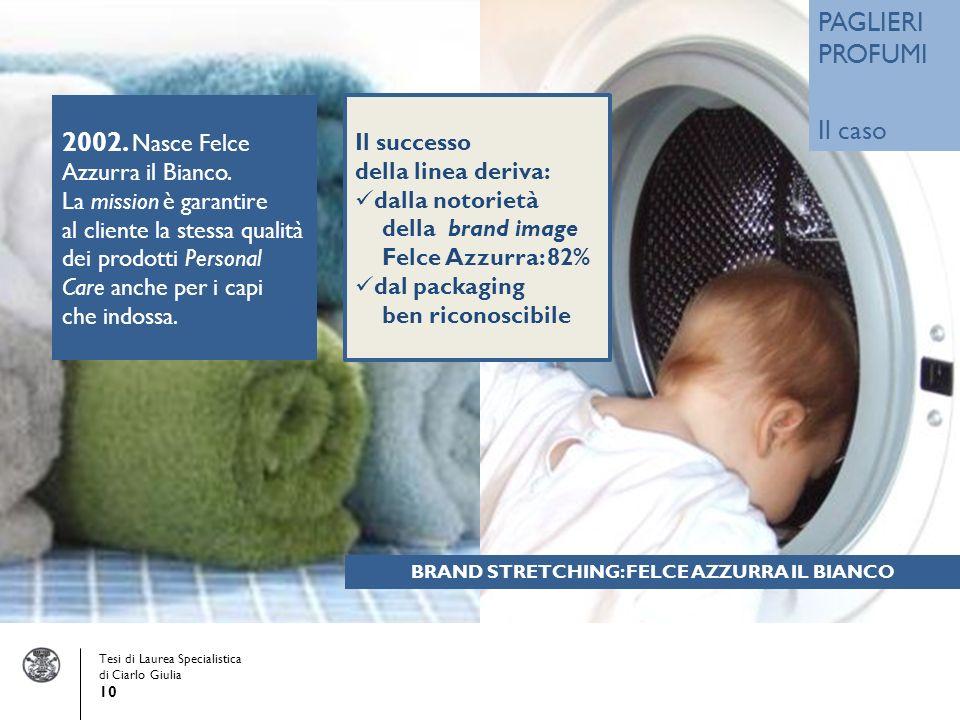 BRAND STRETCHING: FELCE AZZURRA IL BIANCO