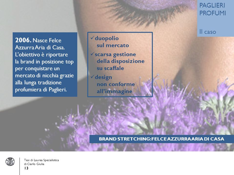 BRAND STRETCHING: FELCE AZZURRA ARIA DI CASA