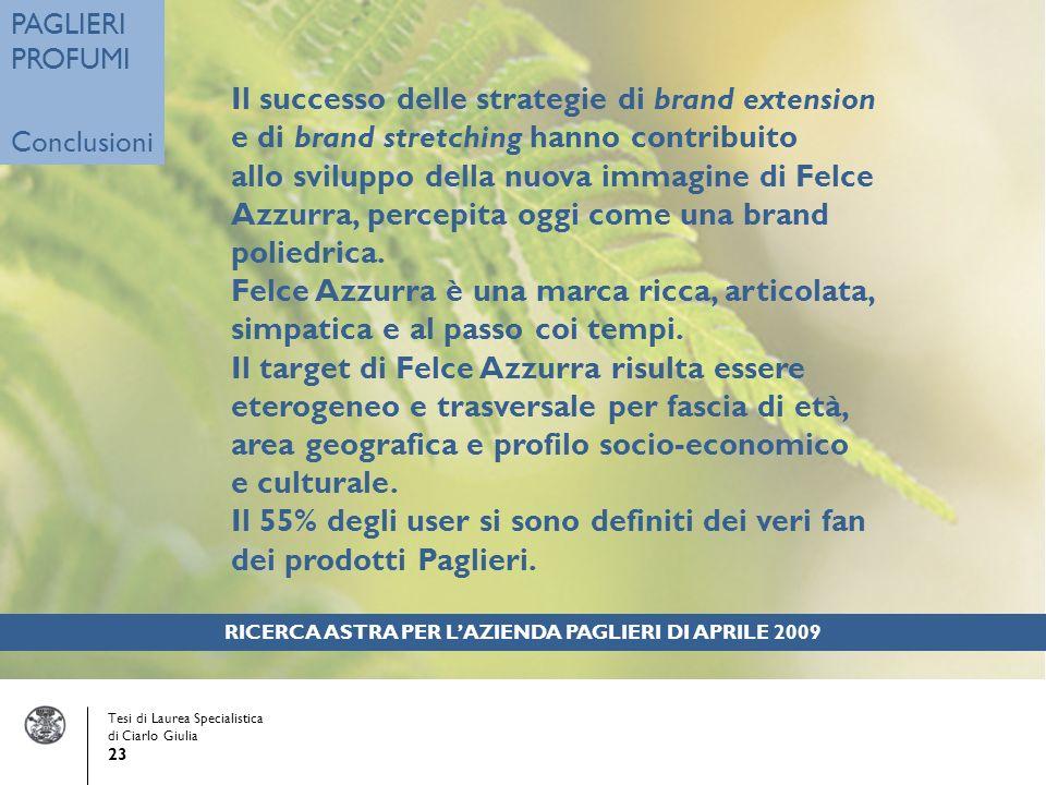 RICERCA ASTRA PER L'AZIENDA PAGLIERI DI APRILE 2009