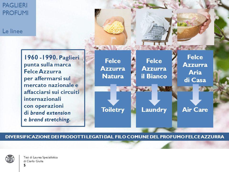 1960 -1990. Paglieri punta sulla marca Felce Azzurra Natura