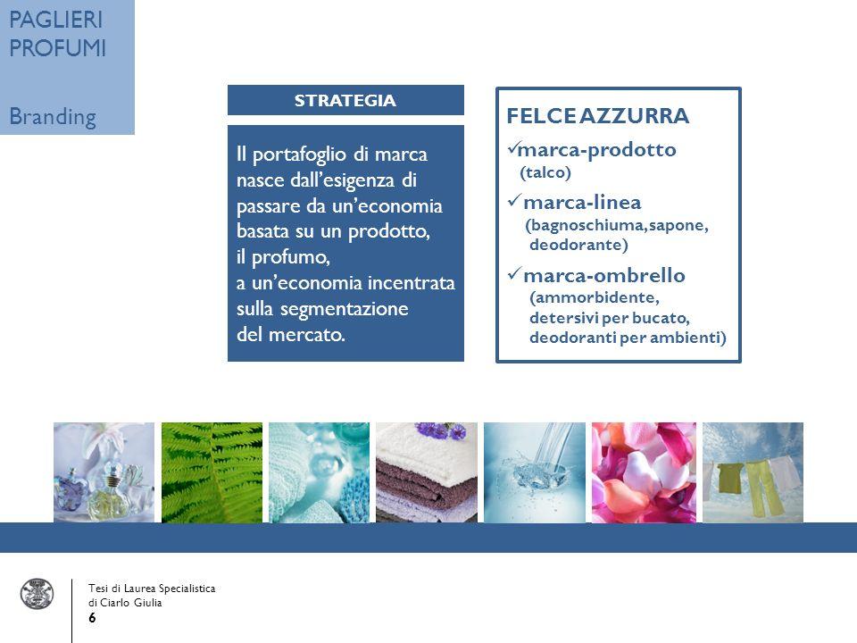 PAGLIERI PROFUMI Branding FELCE AZZURRA marca-prodotto