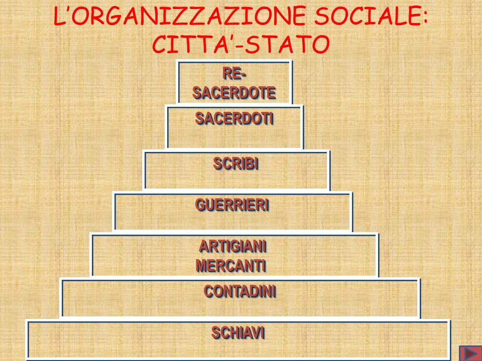 L'ORGANIZZAZIONE SOCIALE: CITTA'-STATO