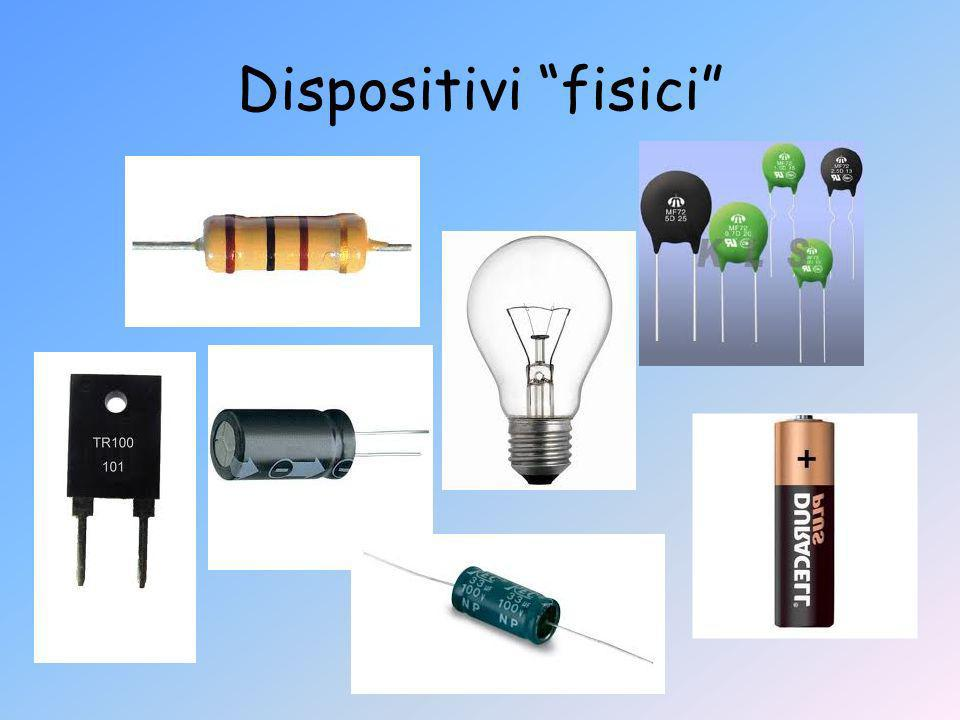Dispositivi fisici