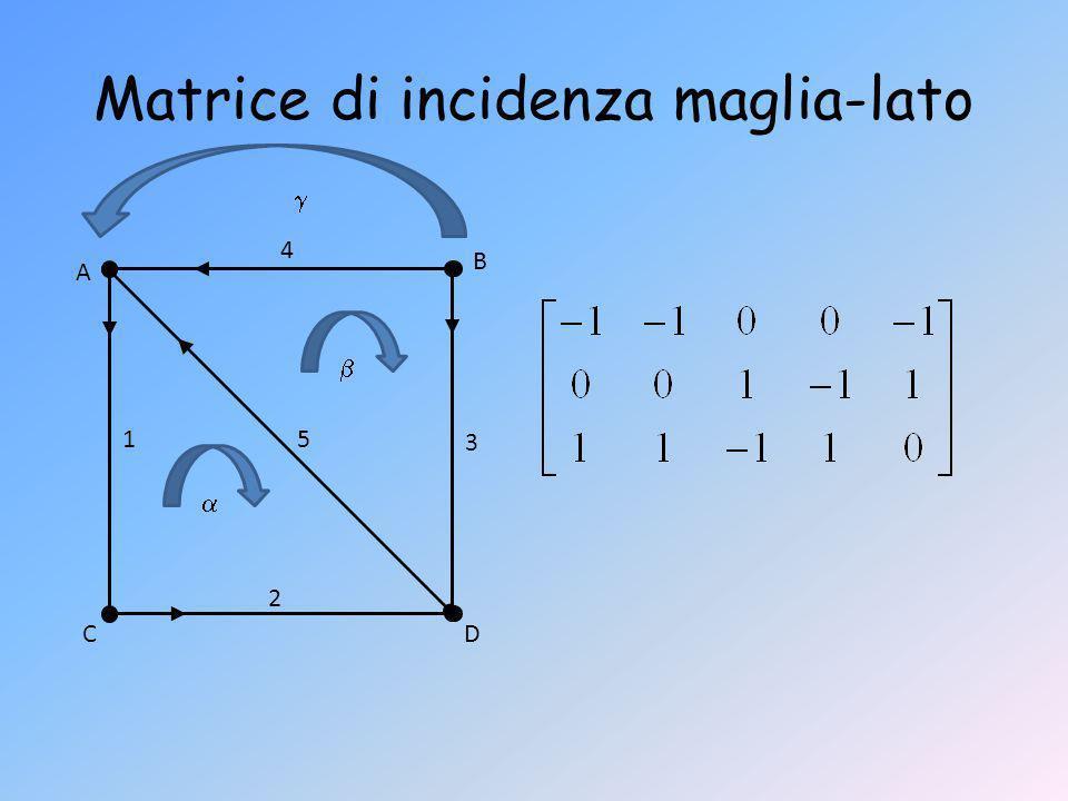 Matrice di incidenza maglia-lato