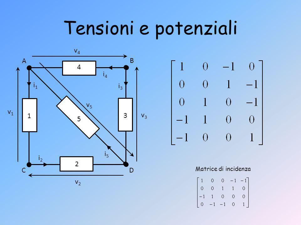 Tensioni e potenziali v4 A B 4 i4 i1 i3 v5 v1 1 3 v3 5 i5 i2 2 C D v2